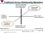 traditional versus relationship marketing