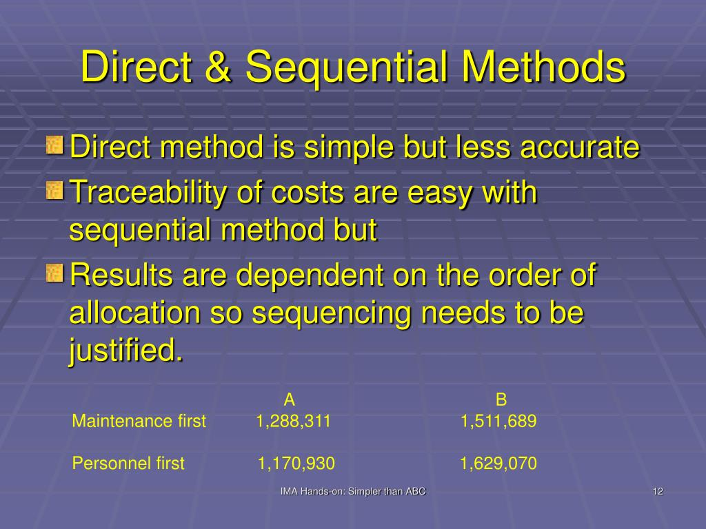 Direct & Sequential Methods