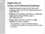 registration of career and professional academies18