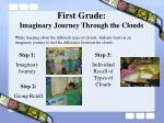first grade imaginary journey through the clouds