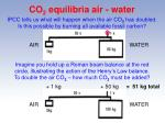 co 2 equilibria air water