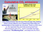 cumulative co 2 emissions