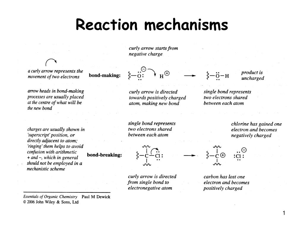 reaction mechanisms l.