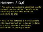 hebrews 8 3 6