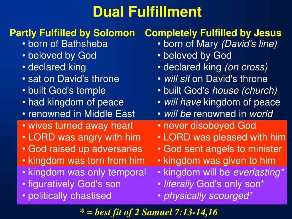 Partly Fulfilled by Solomon