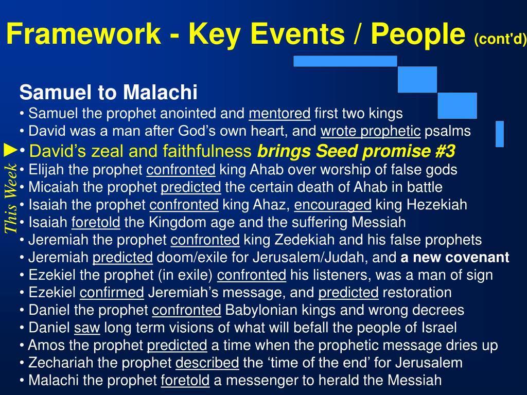 Framework - Key Events / People