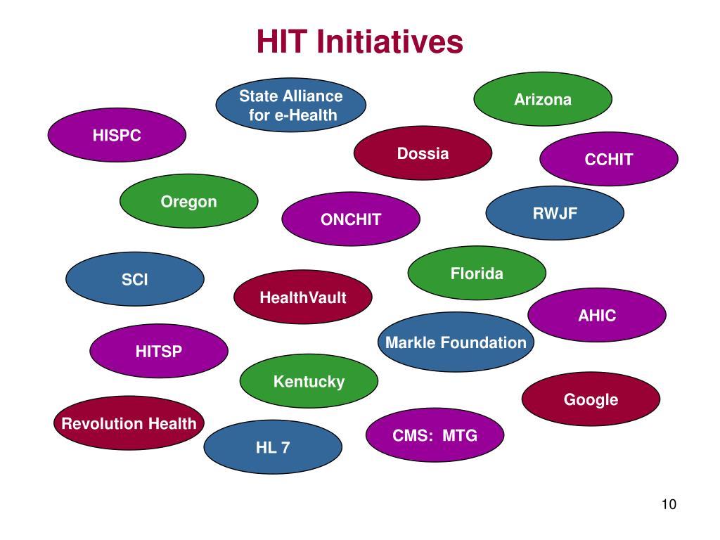 HIT Initiatives