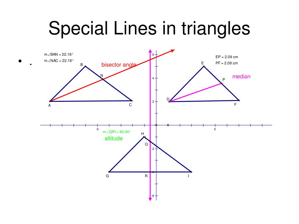 Special Lines in triangles