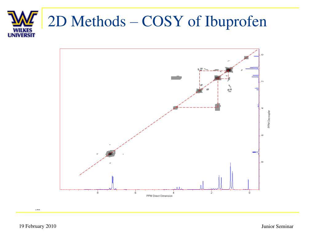 2D Methods – COSY of Ibuprofen