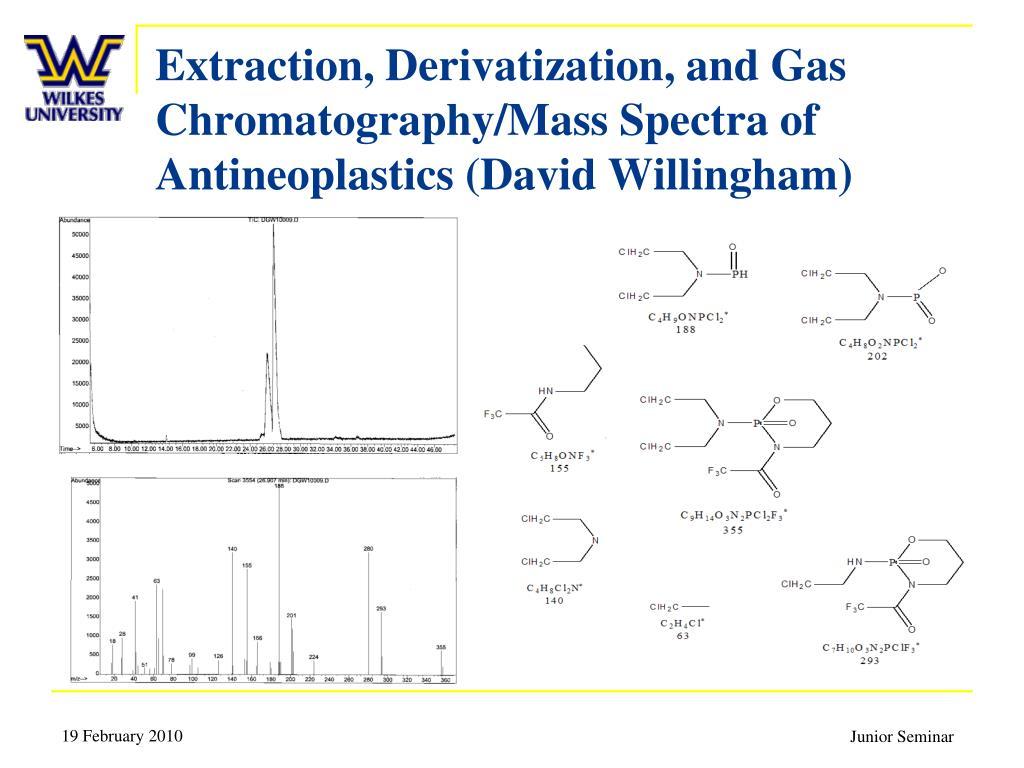 Extraction, Derivatization, and Gas Chromatography/Mass Spectra of Antineoplastics (David Willingham)