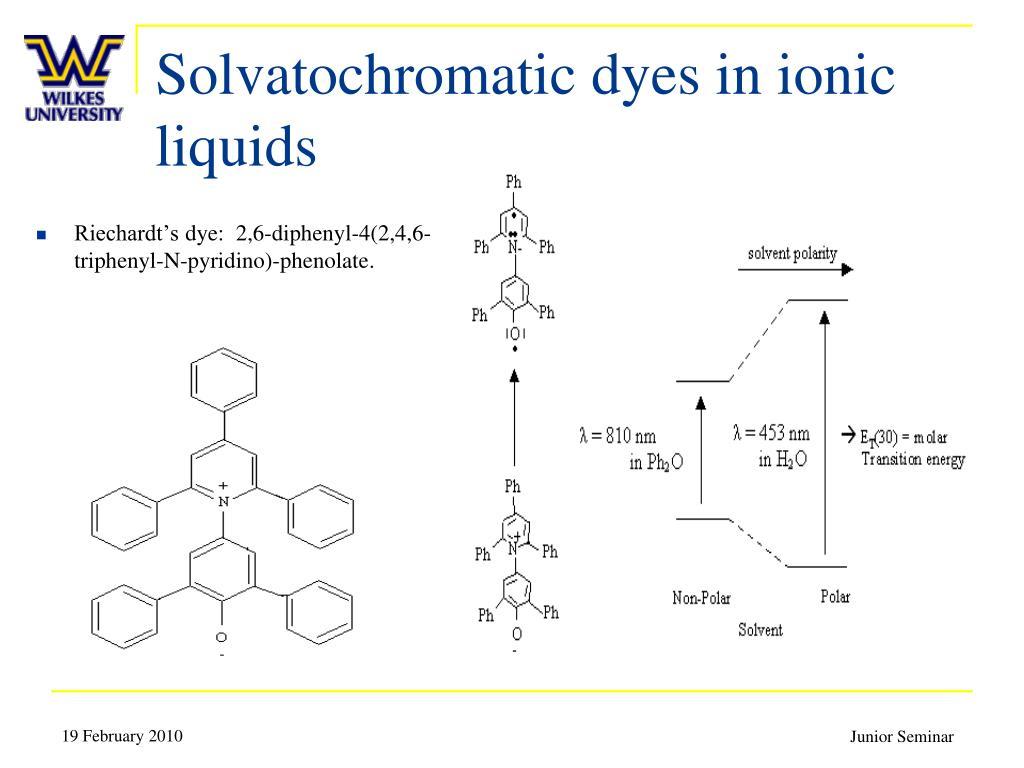 Solvatochromatic dyes in ionic liquids