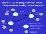 proposal establishing worldwide forum collaboration for sharing cultural resources