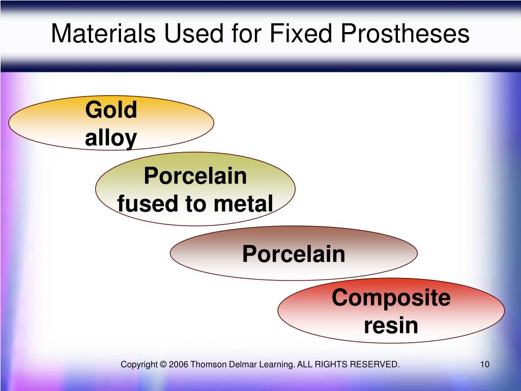 Materials Used for Fixed Prostheses