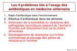 les 4 probl mes li s l usage des antibiotiques en m decine v t rinaire82