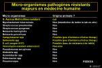 micro organismes pathog nes r sistants majeurs en m decine humaine