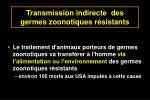 transmission indirecte des germes zoonotiques r sistants