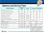 options and service fees
