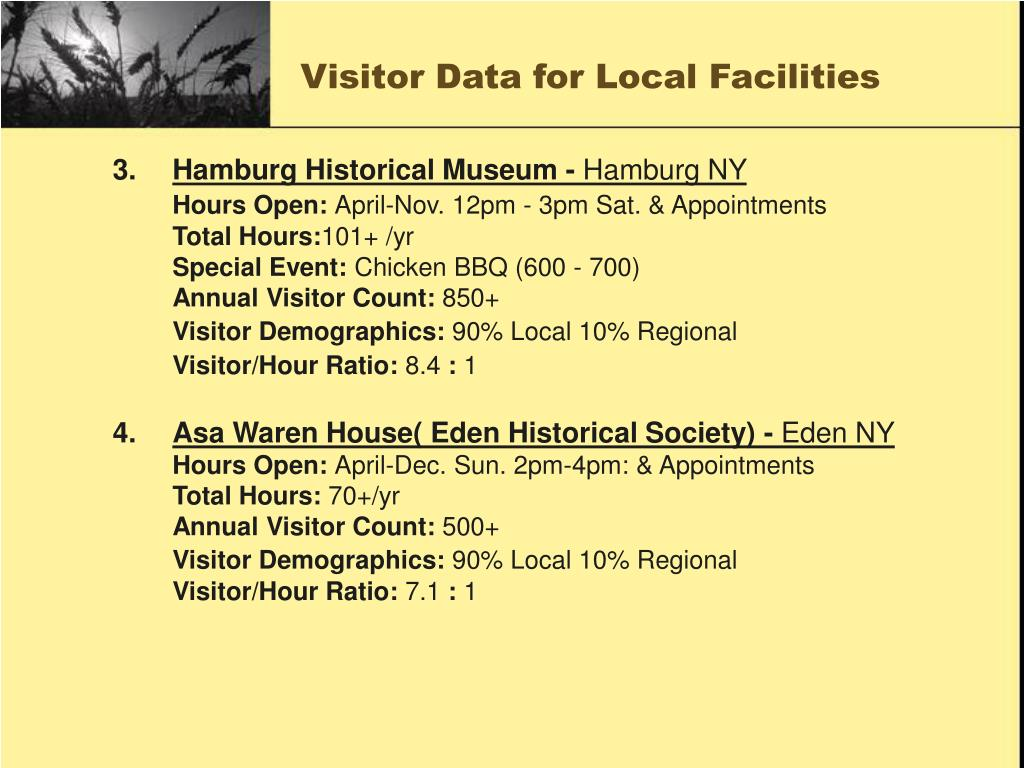 Visitor Data for Local Facilities