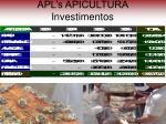 apl s apicultura investimentos