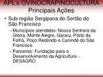 apl s ovinocrapinocultura principais a es59