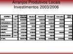 arranjos produtivos locais investimentos 2003 2006