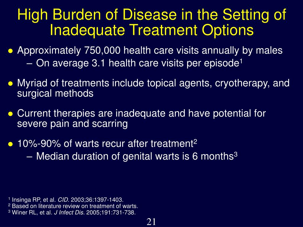 High Burden of Disease in the Setting of Inadequate Treatment Options