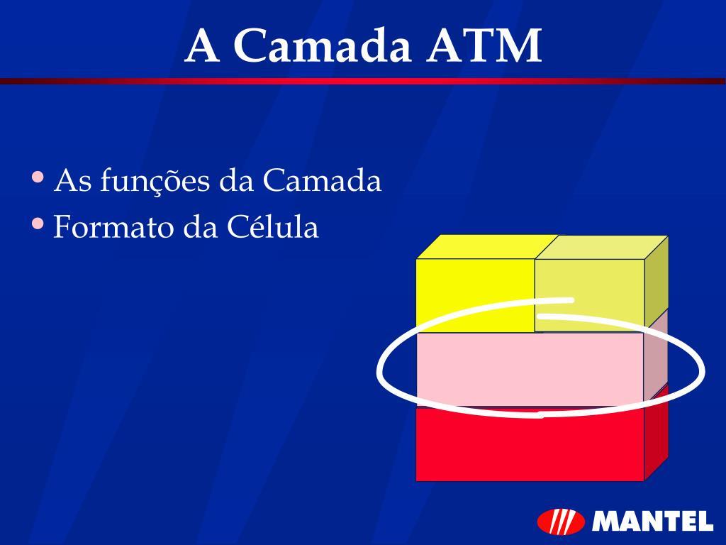 A Camada ATM