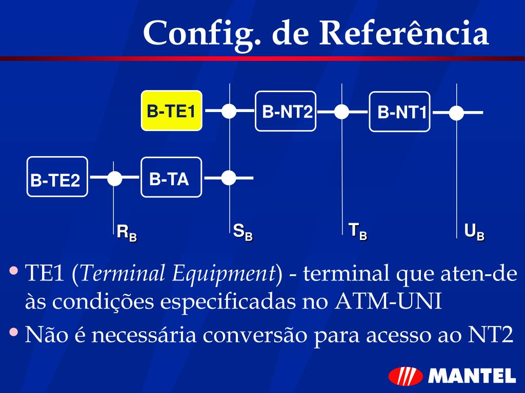 Config. de Referência