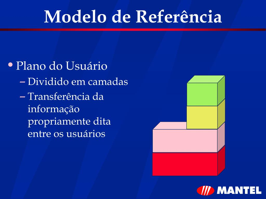 Modelo de Referência