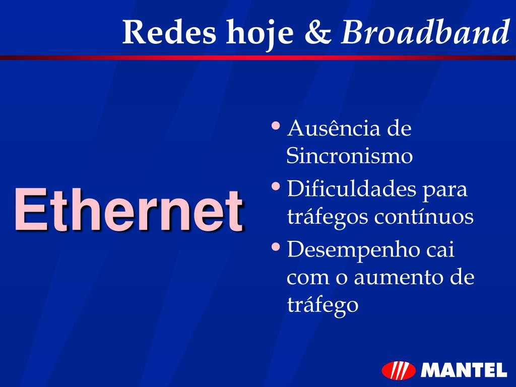 Redes hoje &