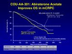 cou aa 301 abiraterone acetate improves os in mcrpc