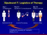 sipuleucel t logistics of therapy