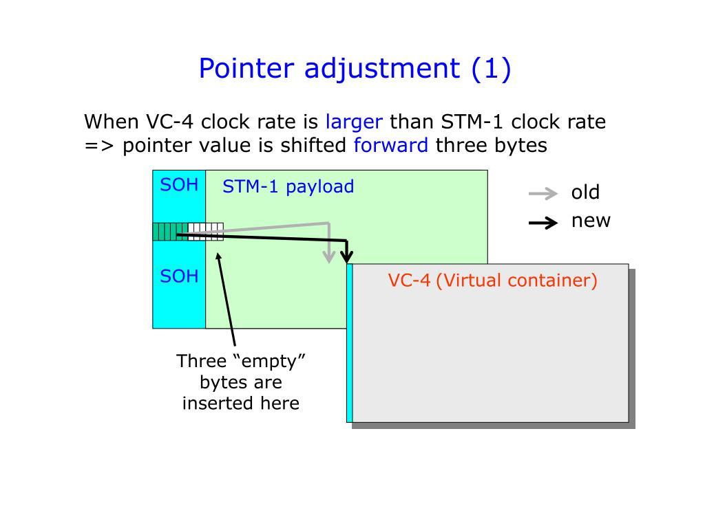 Pointer adjustment (1)