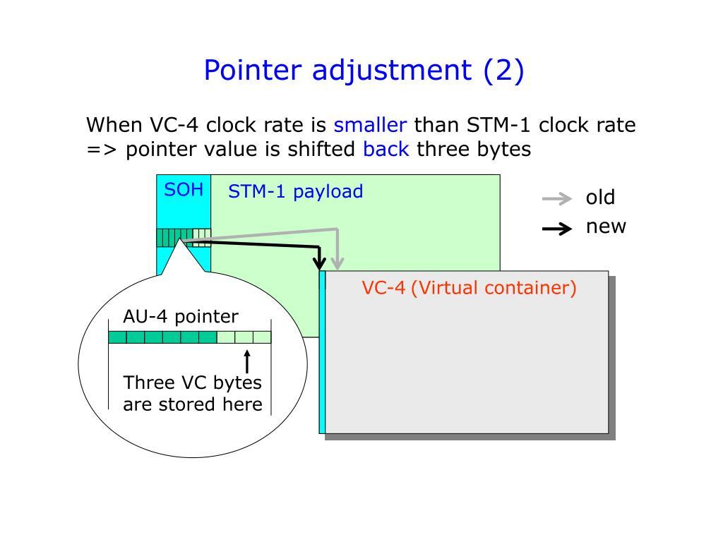 Pointer adjustment (2)