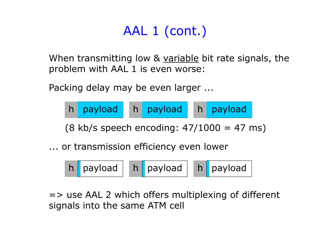 AAL 1 (cont.)