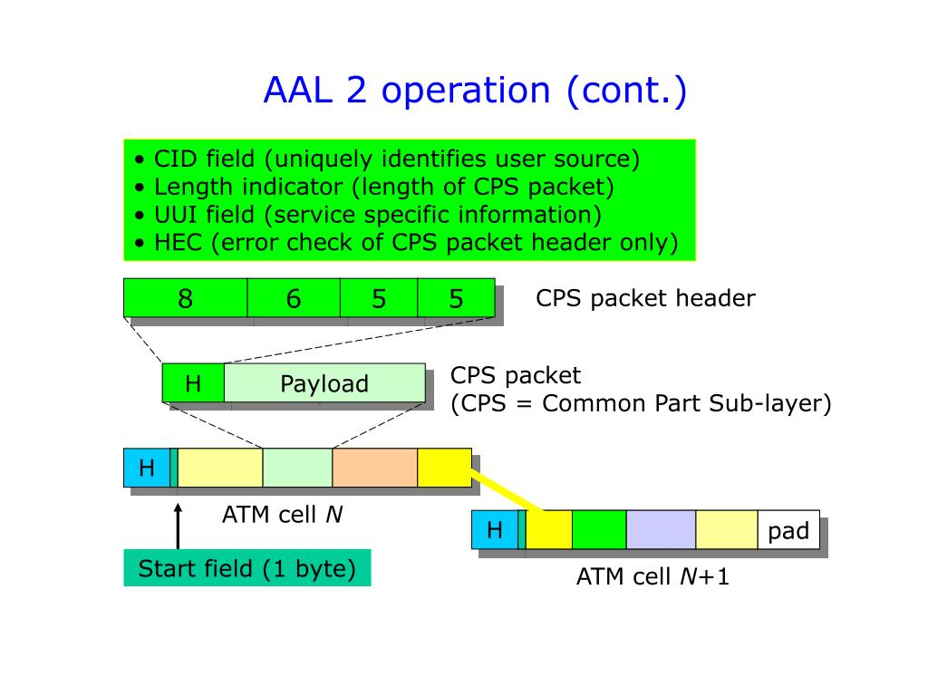 AAL 2 operation (cont.)