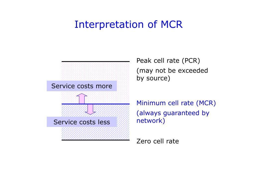 Interpretation of MCR