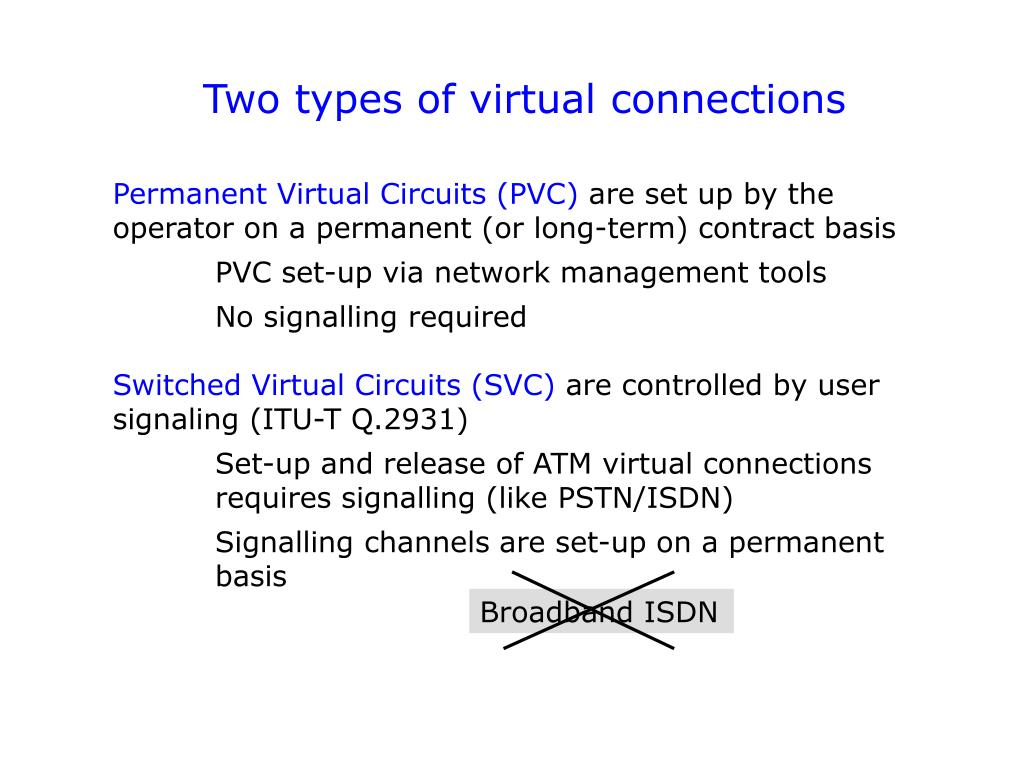 Two types of virtual connections