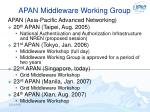 apan middleware working group