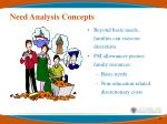 need analysis concepts12