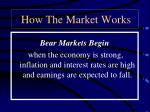 how the market works20