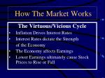 how the market works21