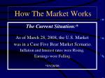 how the market works24