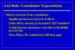 aai rule consultants expectations