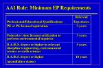 aai rule minimum ep requirements