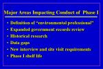 major areas impacting conduct of phase i