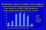 predictions about aai rule s price impact