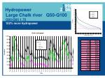hydropower large chalk river q50 q100 q50 q95 1 75 152 more hydropower
