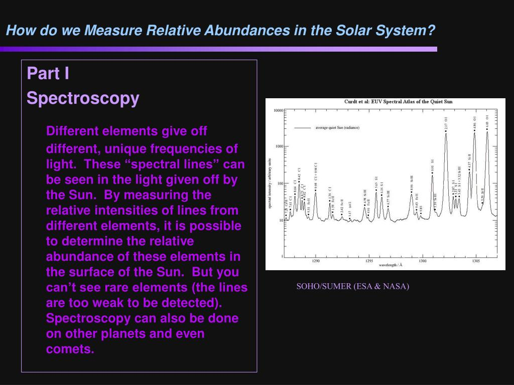 How do we Measure Relative Abundances in the Solar System?