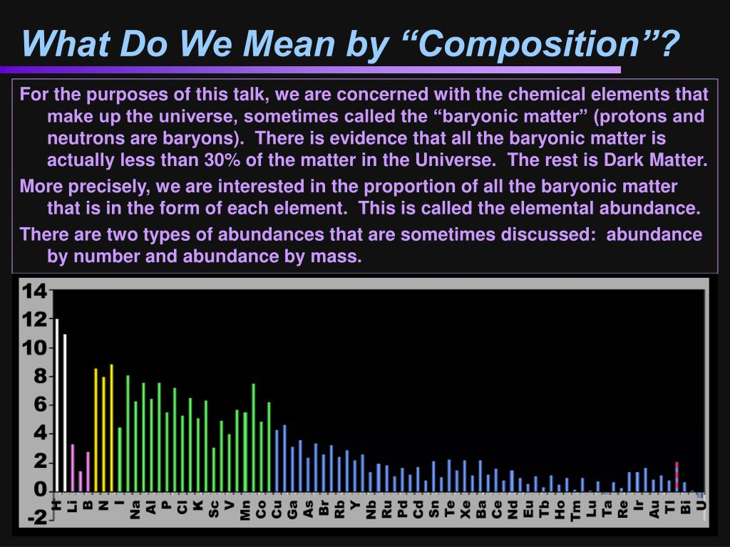 """What Do We Mean by """"Composition""""?"""